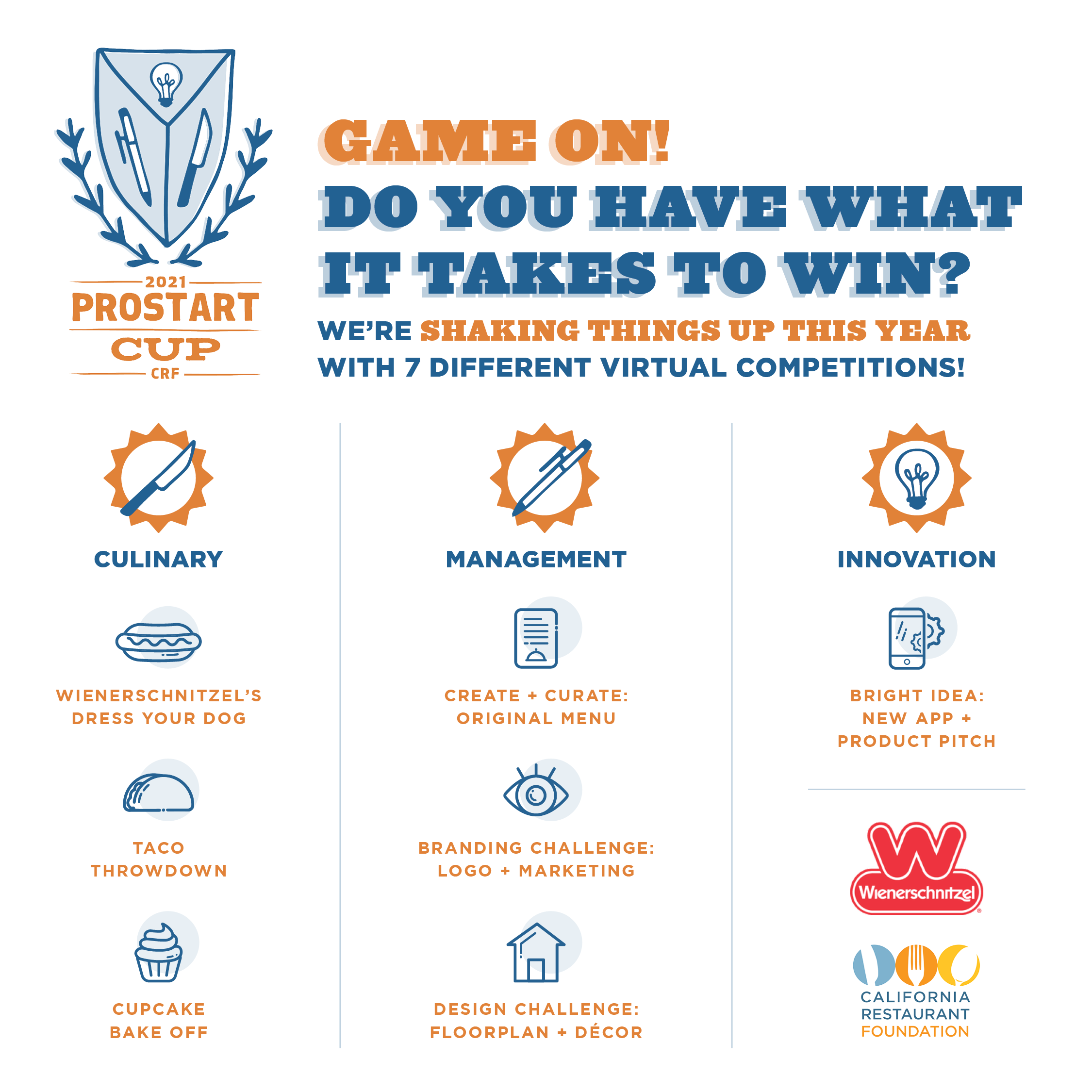 ProStart Cup 2021 flyer